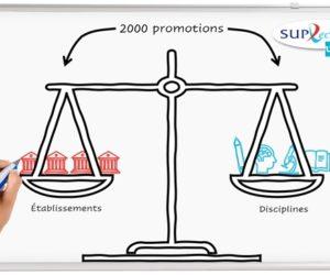 Les propositions de Sup'Recherche-UNSA  pour améliorer vos carrières.